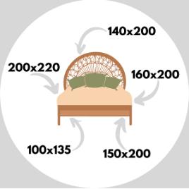 kołdra antyalergiczna 160x200, 140x200, 200x220